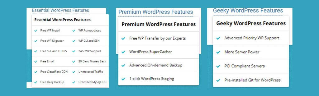 SiteGround's Managed WordPress Hosting
