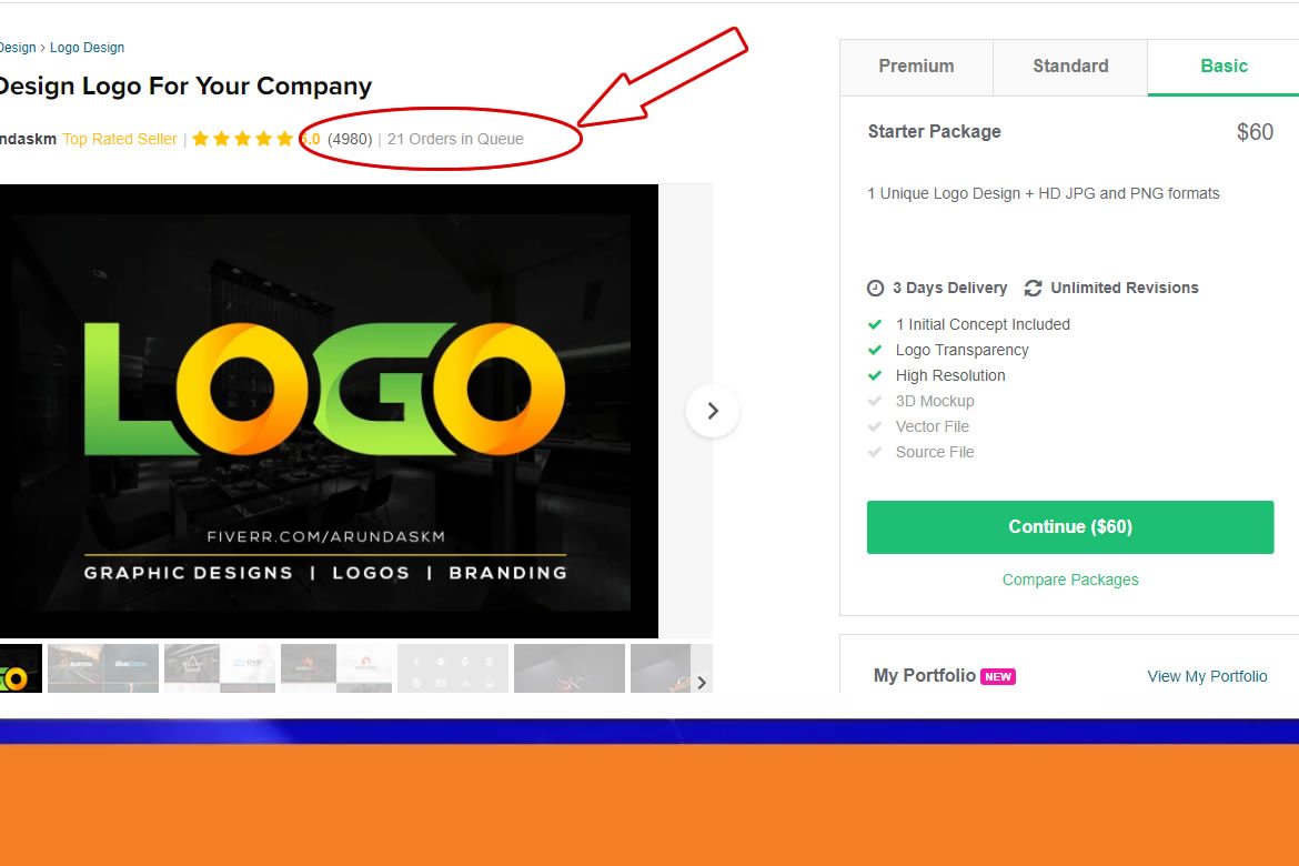 20 gig ideas you can sell on fiverr to earn money onlinefiverr img