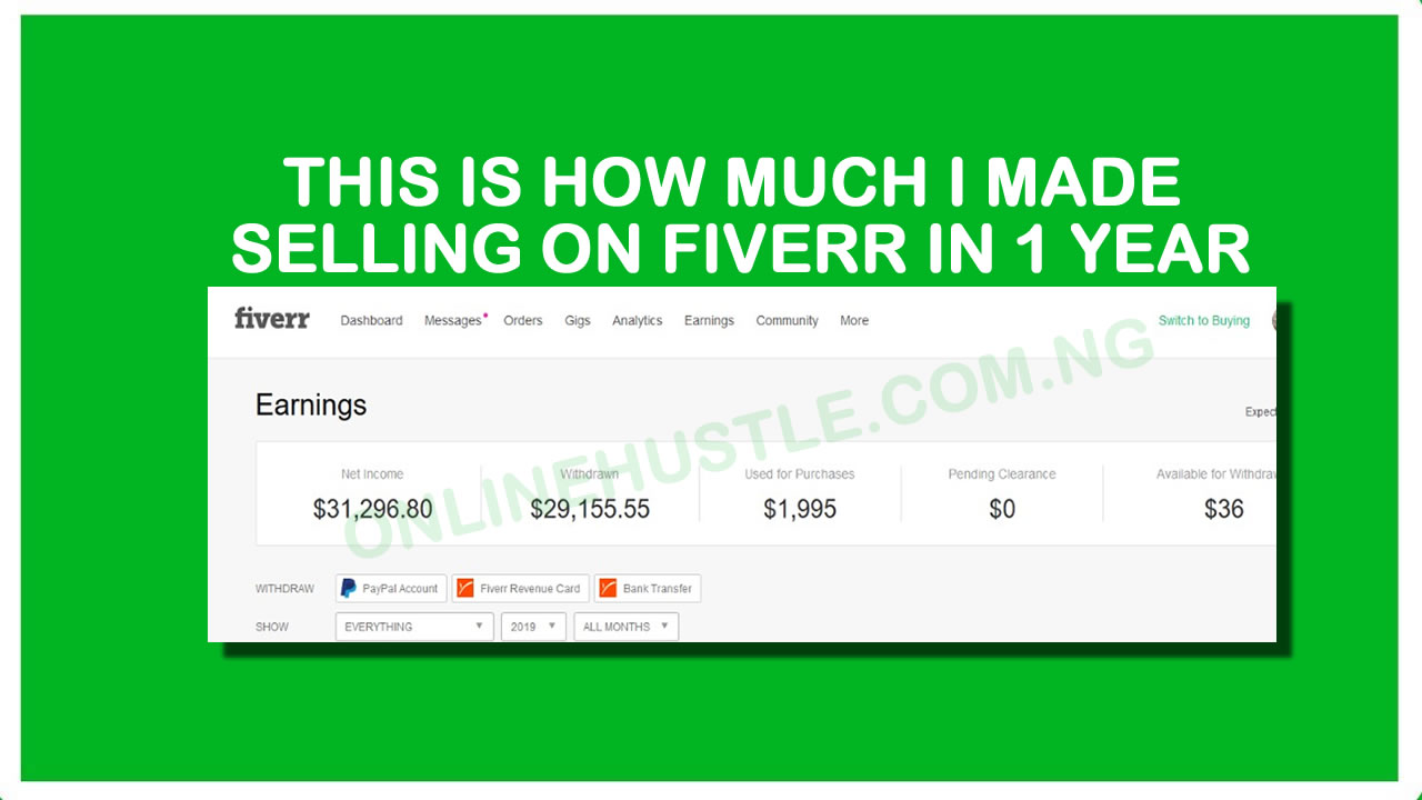 what is fiverr proof